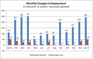 Jan-employment